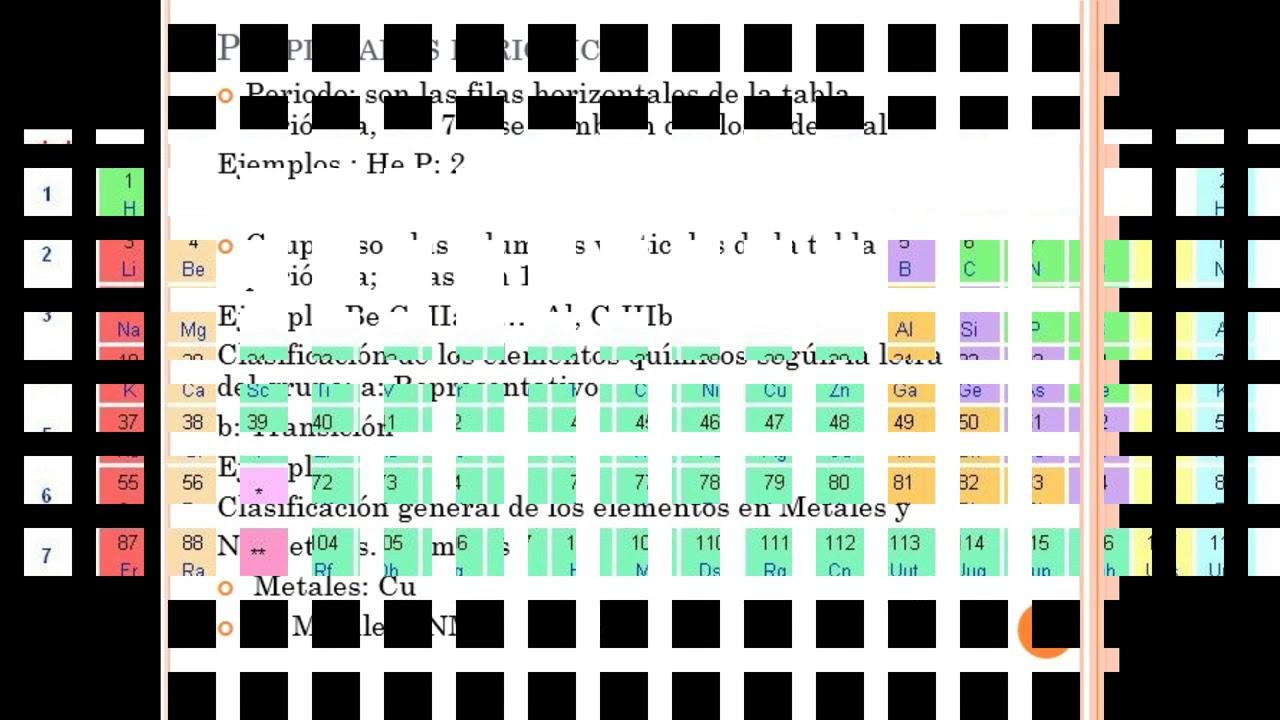 La tabla peridica y sus propiedades n 1 youtube la tabla peridica y sus propiedades n 1 urtaz Image collections