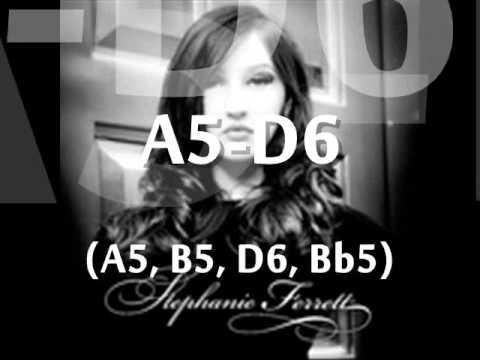 Stephanie Ferrett: Vocal Range (Eb3-F6)