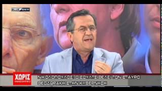 CRASHonline.gr - Ο Νίκος Νικολόπουλος στο