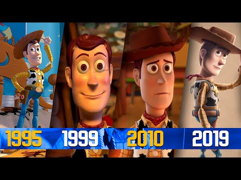 Toy Story 1-4 | Evolution of the characters | Look (1995-2019)