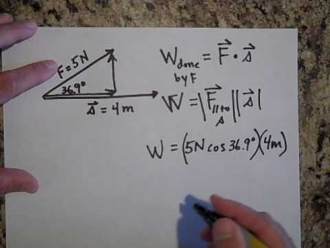 The Scalar Product or Dot Product for Physics