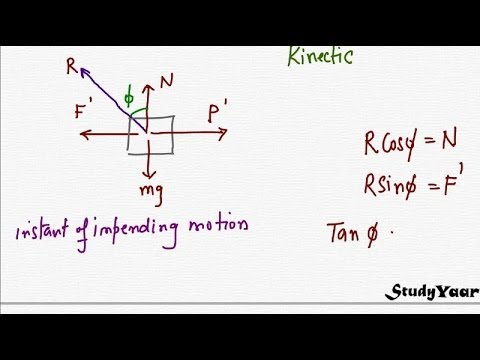 Friction in Engineering Mechanics - Techniques for solving Problems