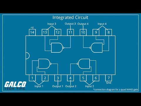 What is an Integrated Circuit? - A Galco TV Tech Tip