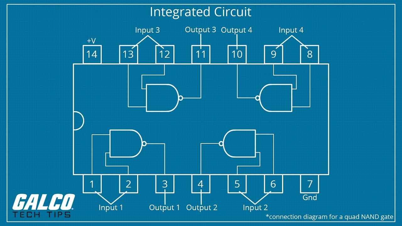 What is an Integrated Circuit? - A Galco TV Tech Tip - YouTube