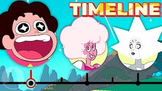 The Complete Steven Universe Timeline So Far | Channel Frederator