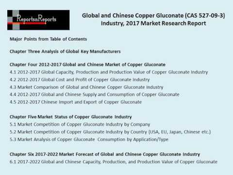 Global and Chinese Copper Gluconate CAS Industry Report