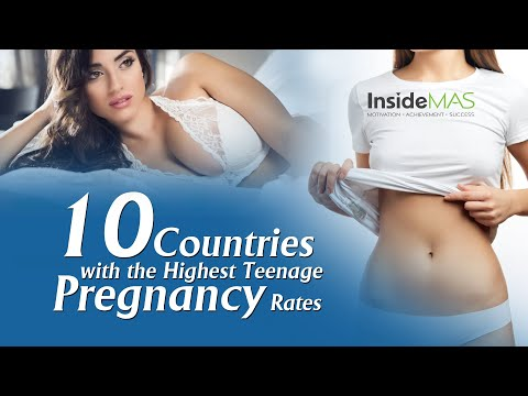 10 Countries With The Highest Teenage Pregnancy Rates In The World In 2020 || InsideMAS