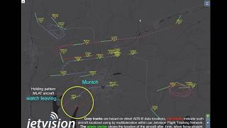 "Holding patterns at Munich Airport ""Franz-Josef-Strauss"" EDDM/MUC"