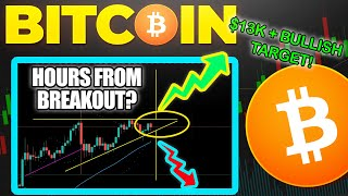 BITCOIN HOURS AWAY FROM CRITICAL PRICE MOVE?!   KEY BTC AREA!