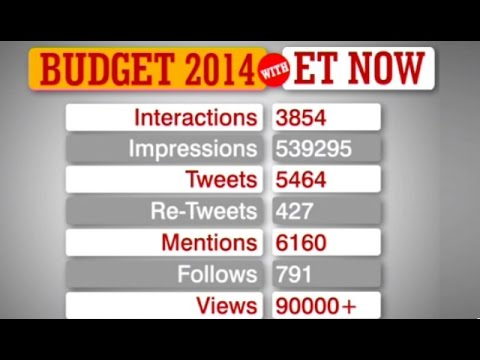 ET NOW - Leading Business News Channel On Social Media On Budget Day