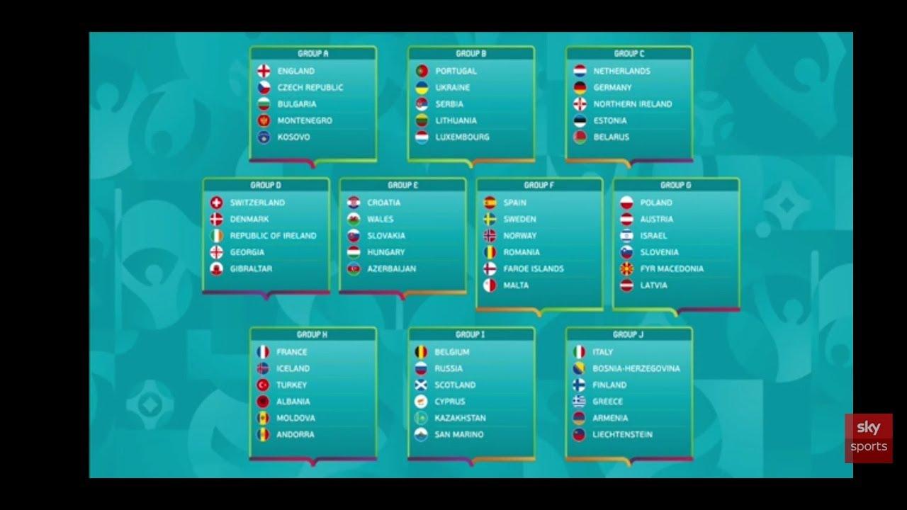 Uefa Euro 2020 Qualifications Draw Youtube
