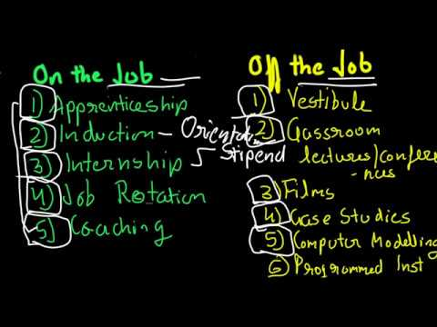Staffing Part - 4, Methods of Training & advantages, Business Studies Class 12