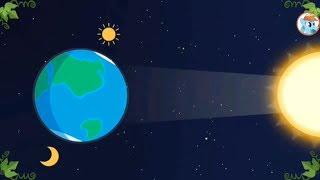 Астрономия для детей. Планеты и звезды солнечной системы.
