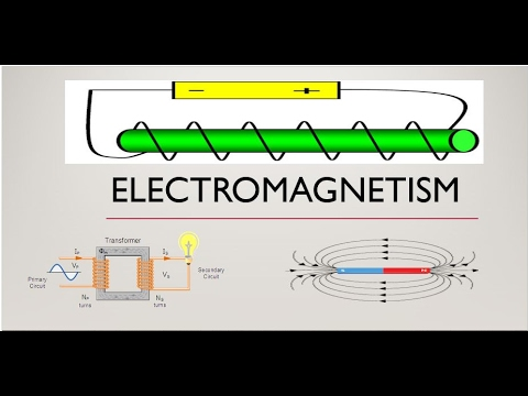Electromagnetism Part 1 (Oersted's Experiment) Class 10 Physics