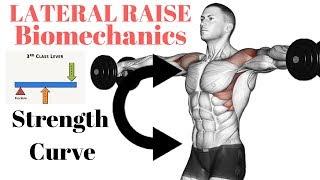 Shoulder Lateral Raise BIOMECHANICS