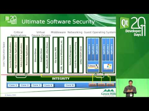 Qt DevDays 2011, INTEGRITY from Green Hills Software: Rolland Dudemaine