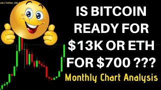 Is Bitcoin Ready for $13k or ETH Ready $700 ? - Trading Analysis & BTC Crypto Price News 2019