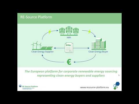 Corporate Renewable Energy Sourcing  – The future of PPAs in Europe