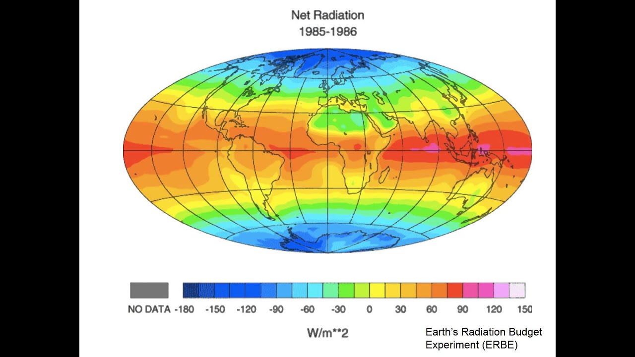 how heat energy is distributed and redistributed across the earth