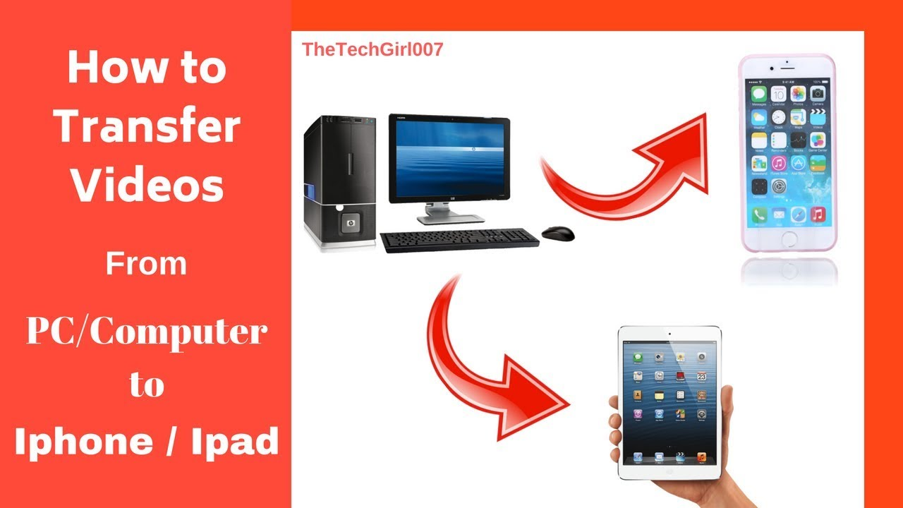 Electronics Video: Transfer Photos to a PC picture