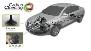 Carbon Cleaning : Décalaminage Moteur Hydrogène