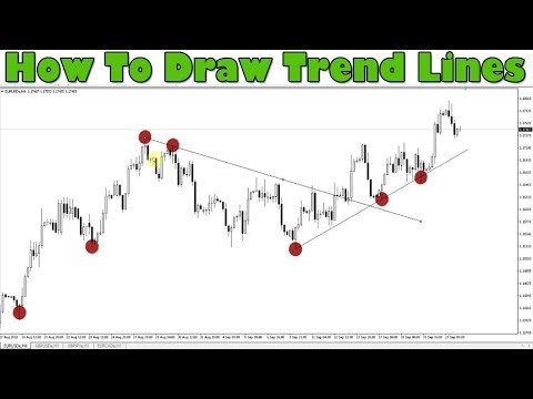 how-to-draw-trend-lines-|-rules-for-drawing-and-analyzing-trend-lines-|-advanced-forex-trading