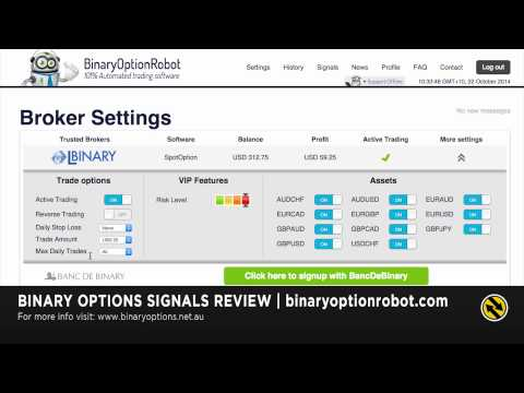 Why Binary Option Robot is Better Than Forex Trading?