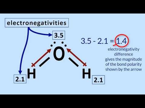 polar molecules tutorial: how to determine polarity in a molecule - youtube