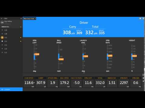 Rory McIlroy - TrackMan Driver numbers