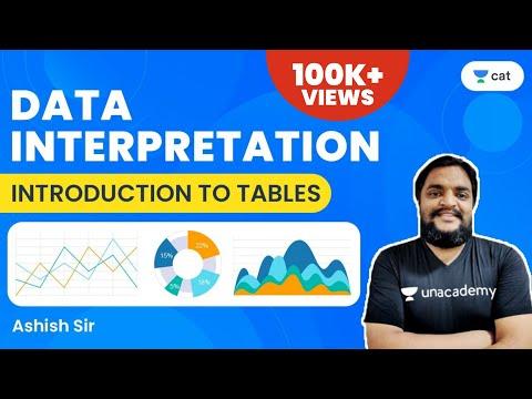CAT: Introduction To Tables – L1 | Data Interpretation | Unacademy CAT | Ashish Sir