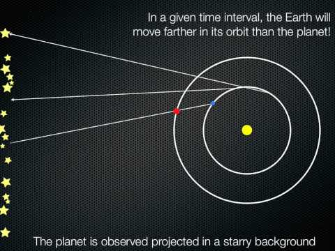 which planets have retrograde motion - photo #26