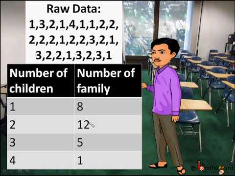 what is grouped and ungrouped data