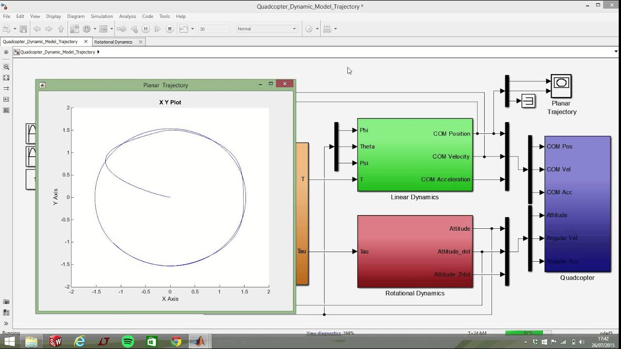 Quadcopter/Drone/UAV – Dynamic modelling and trajectory