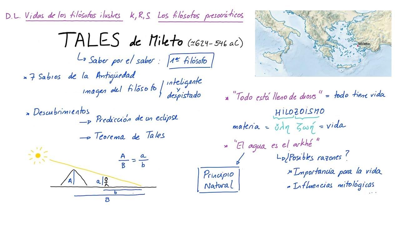 Filosofía de TALES de Mileto (Español) - YouTube