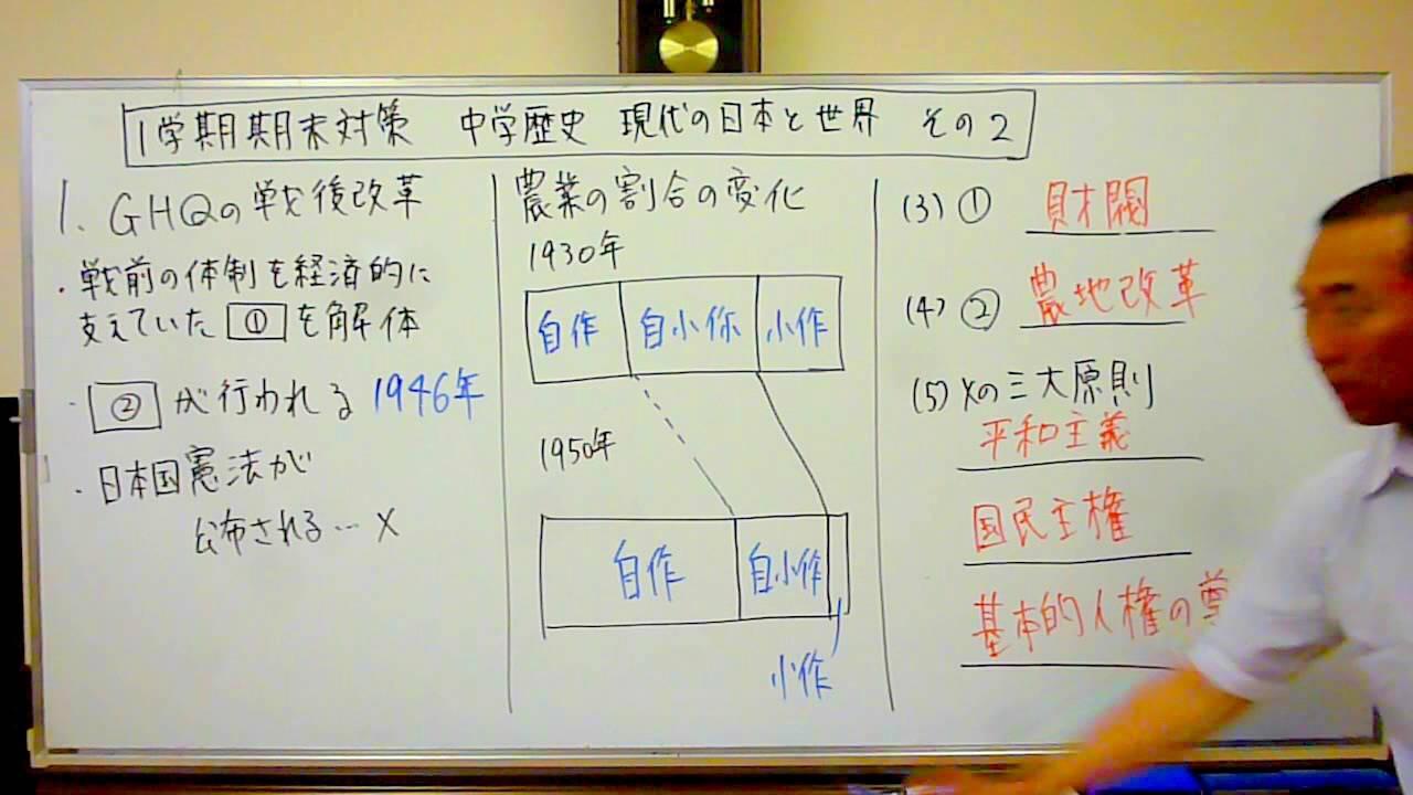 的 基本 尊重 憲法 の 国 人権 日本