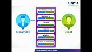 Unit4   Unit4 Multivers Paperless Voor Accountants En Administratiekantoren   Opgenomen Webinar