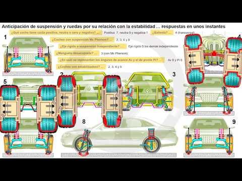 EVOLUCIÓN DE LA TECNOLOGÍA DEL AUTOMÓVIL A TRAVÉS DE SU HISTORIA - Módulo 2 (25/25)