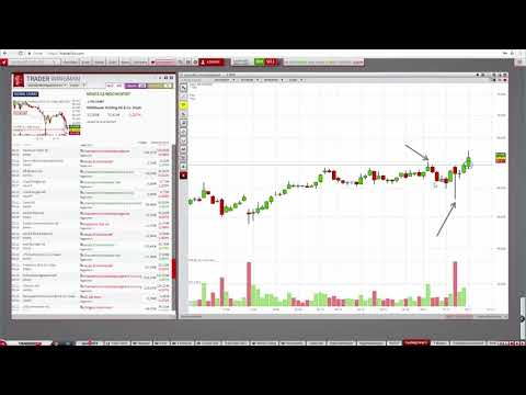 Trader Wingman Nachbetrachtung und heiße Trading-Chance!