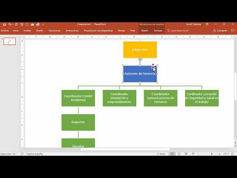 Como hacer un organigrama from YouTube · Duration:  8 minutes 28 seconds