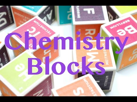 Periodic Table of Elements Blocks