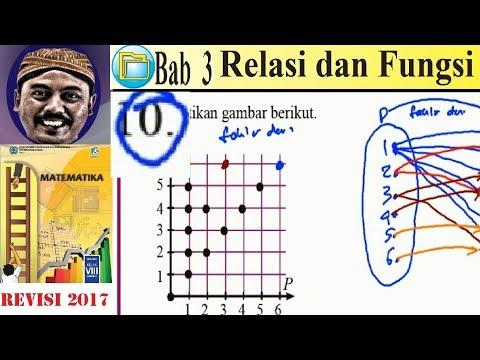 relasi-dan-fungsi-,-matematika-kelas-8-bse-k13-rev-2017-,lat3,1-no-10-diagram-panah