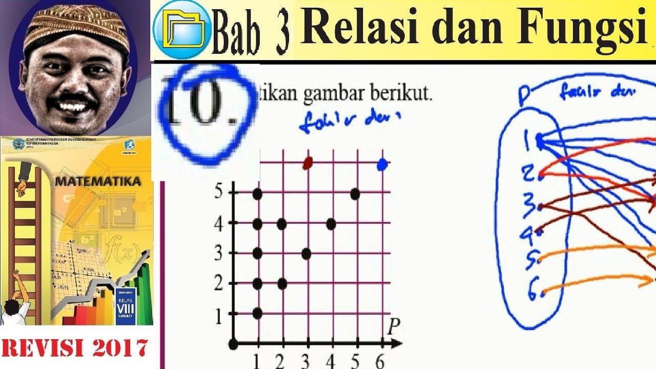 Relasi dan fungsi matematika kelas 8 bse k13 rev 2017 lat31 no relasi dan fungsi matematika kelas 8 bse k13 rev 2017 lat31 no 10 diagram panah ccuart Choice Image
