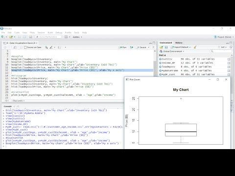 Data Science & Machine Learning - R Data Visualization Basics - DIY- 9 -of-50