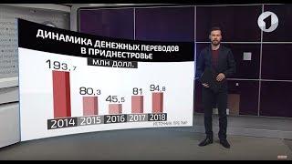 Сколько получили приднестровцы из-за границы в 2018 году?