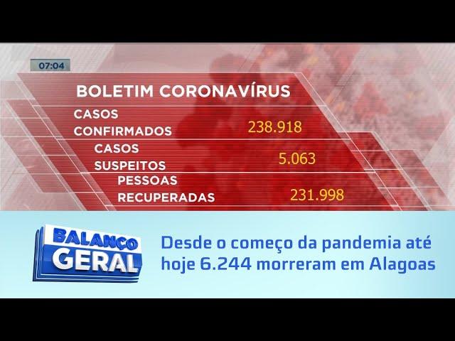 Vítimas da Covid-19: Desde o começo da pandemia até hoje 6.244 pessoas morreram em Alagoas