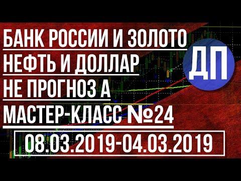 Банк России и золото, нефть и доллар, не прогноз, а мастер класс №24