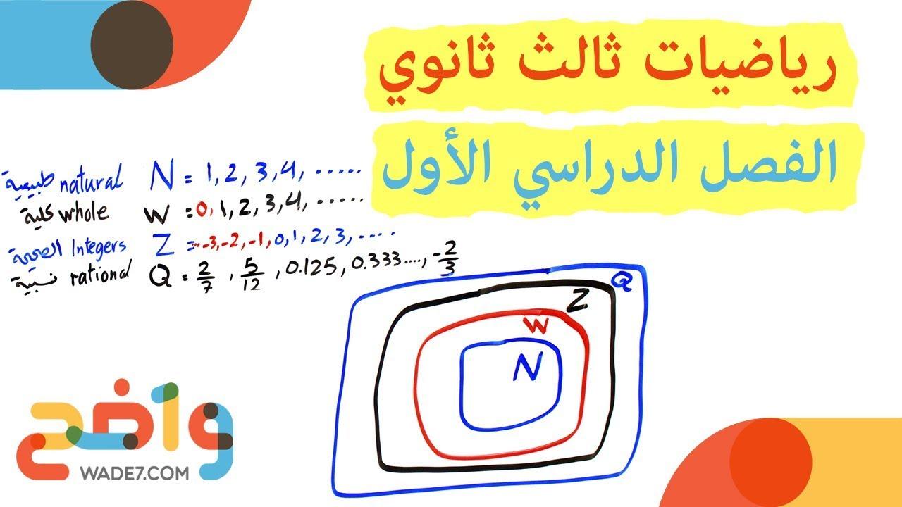 الدوال رياضيات ثالث ثانوي الفصل الاول Youtube