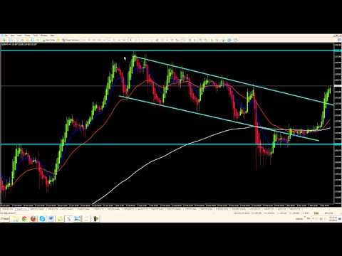 Live Trading Room - It is time to make consistant profits