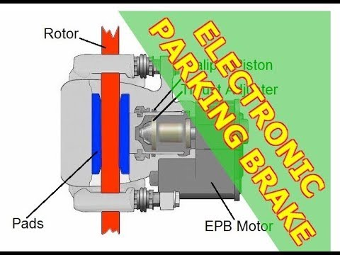 Electronic Parking Brake and Retractor Tool