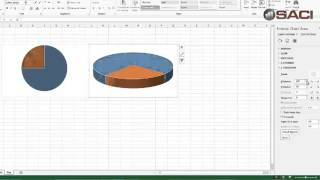 Microsoft Dynamics GP -- Why avoid 3D charts in Excel?